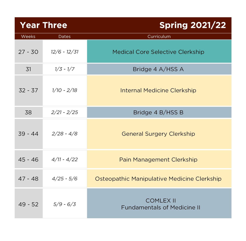 Rowan Academic Calendar 2021 Year Three | School of Osteopathic Medicine | Rowan University